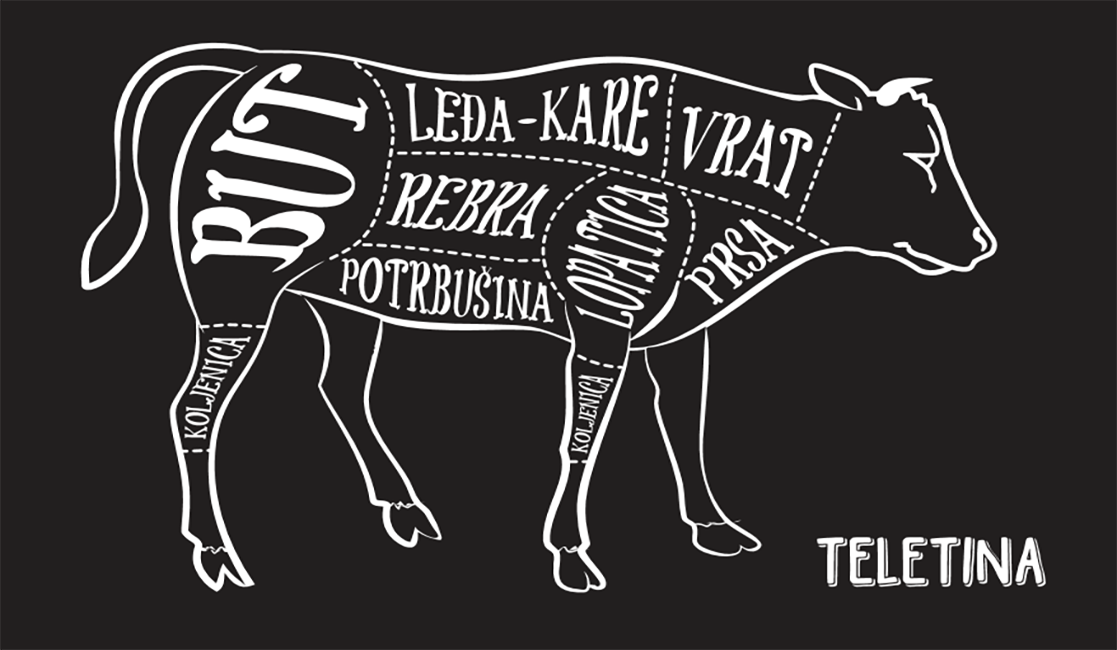teletina